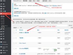 WordPress网站中使用免费表格插件:TablePress