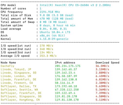 Ruvds:六毛机/780卢布年付/1核512M内存10GB硬盘不限流量